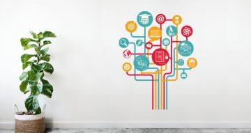 Αυτοκόλλητα καταστημάτων - Tree of knowledge